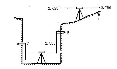 西南科技大学 -> 网络课程 -> 工程测量