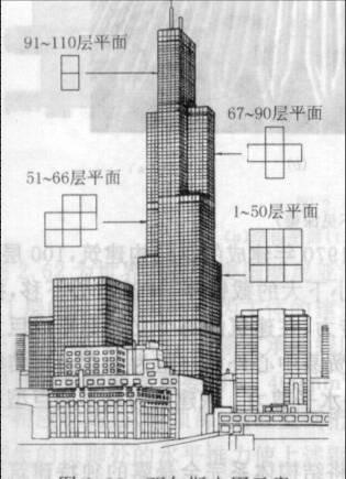 一般可以分为钢结构,钢筋混凝土结构,砖混结构,砖木结构等.