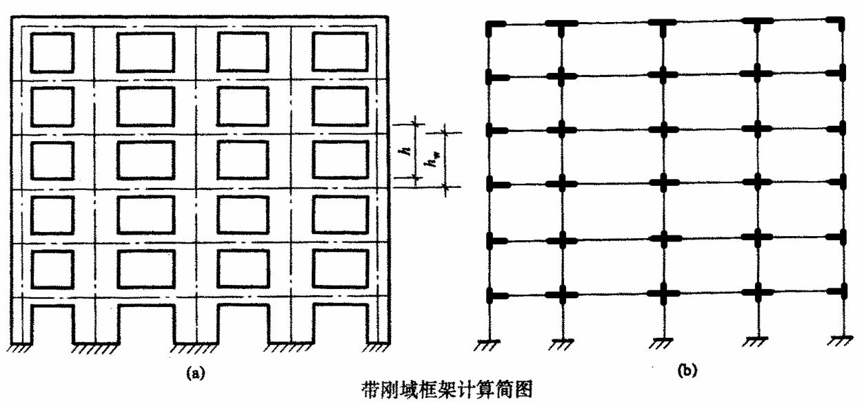 [转载]剪力墙结构设计