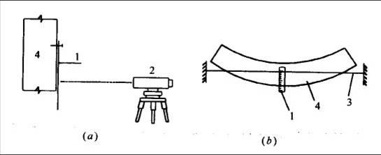 应变片原理,小变形测量 http://zy.swust.net.cn/01/1