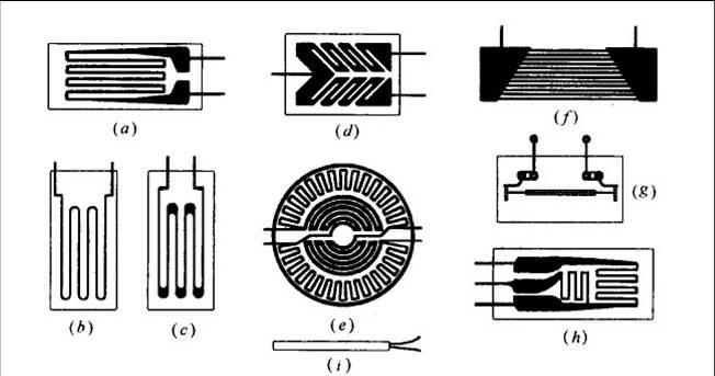 电桥基本原理   应变仪的测量电路,一般采用惠斯登电桥,见下图.