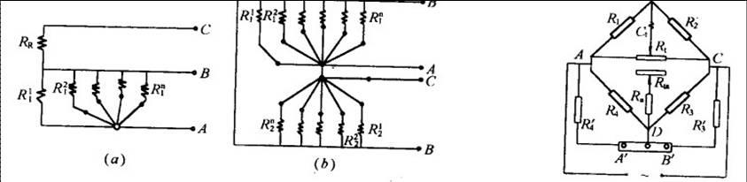 (1)全桥电路 全桥电路就是在测量桥的四个臂上全部接入工作应变片,见