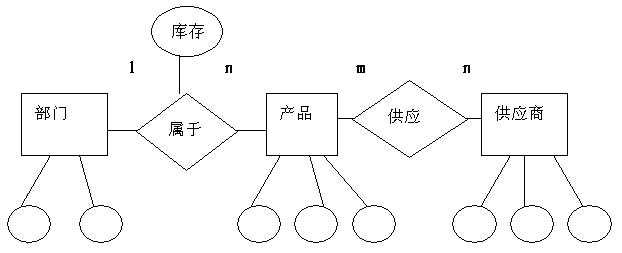 《数据库原理及应用》模拟试题2