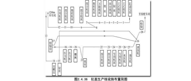电路 电路图 电子 户型 户型图 平面图 原理图 805_343