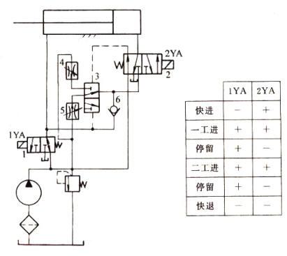 第05章信号运算电路