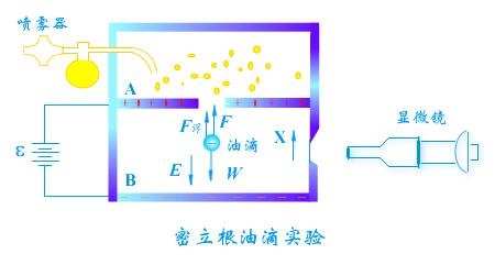 物理电路连接实验图片