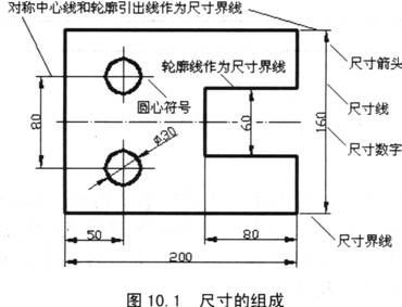 《建筑木工图纸怎么看各符号代表什么