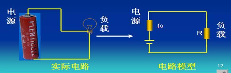 电路基本物理量的参考方向