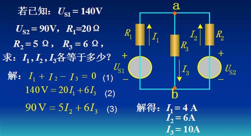 1.4 基尔霍夫定律 1.4 基尔霍夫定律(Kirchhoffs Laws) 基尔霍夫定律是电路作为一个整体所服从的基本规律,它阐述了电路各部分电压或各部分电流相互之间的内在联系。 基尔霍夫电流定律(KCL)(Kirchhoffs Current Law) 基尔霍夫电压定律KVL(Kirchhoffs Voltage Law) 名词解释: 支路(Branche):电路中的每一个分支称为支路。每一支路流过的是同一电流。 节点(Nodal):三条或三条以上支路的连结点。 回路(Loop):电路中任意一个闭