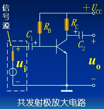 4.1 半导体元件及其应用 4.1.6 晶体管基本放大电路   1. 共发射极放大电路  放大电路中电压、电流符号的规定:(1)大写字母带大写下标表示直流分量,如IB、IC、UBE (2)小写字母带小写下标表示交流分量,如ui、uo 小写字母带大写下标表示交直流分量叠加,如iB、iC 大写字母带小写下标表示交流有效值,如Ii、Ic、Ube 2.