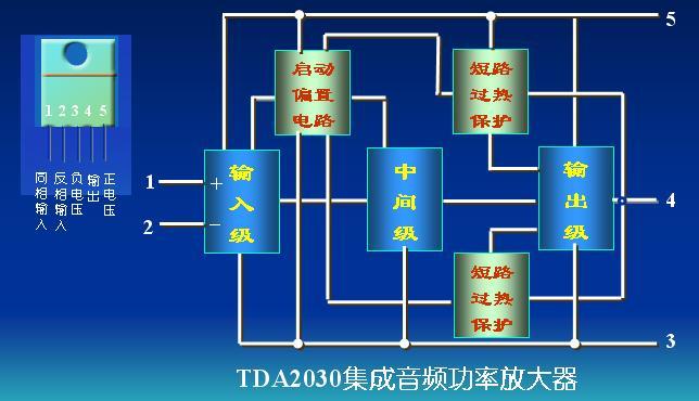 2030构成的OTL电路-西南科技大学电子电工技术网络课程网图片