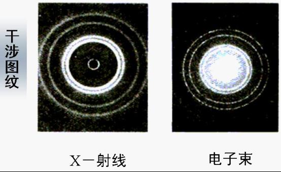 原子结构和元素周期表  元素周期表 周期,族与原子的电子层结构 各