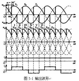 四,计算题: 1,解:降压斩波电路:       2)整流输出平均电流: