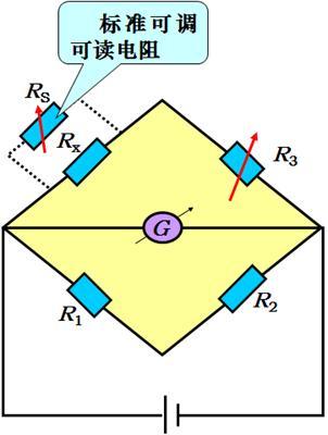 从电桥原理讲,只需测量一次即可得到待测电阻阻值