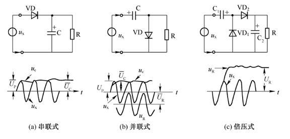 常见峰值表的检波电路