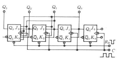 同步4位二进制加法计数器的逻辑电路图