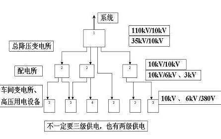 专业题以基础知识为准,电路,模电,比较多,电机,.