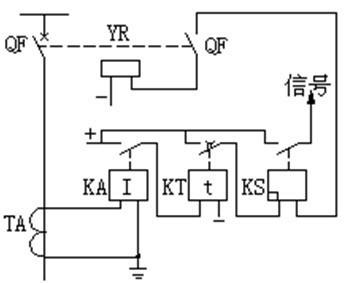 单侧电源电网相间短路的电流保护