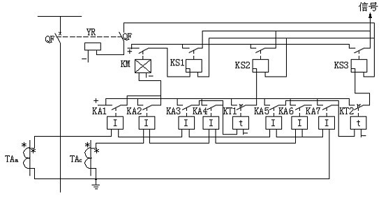 由于无时限电流速断保护不能保护线路全长,增设第二套保护 。保护范围:一般延伸至下一线路,但不应超过下一线路I段或II段电流保护的范围。 带时限比无时限电流速断保护大一个或两个时限级差t,才有选择性动作。即动作电流值要躲过下一线路(相邻元件)I段或II段电流保护的动作值。 带时限电流速断保护见图7.