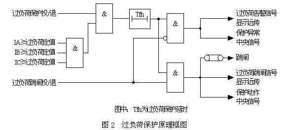 电路 电路图 电子 原理图 586_264
