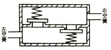高度控制机构组成:一般是杆件组成的,可分为直顶式和杠杆式.