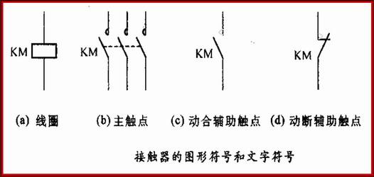 接触器的图形符号和文字符号
