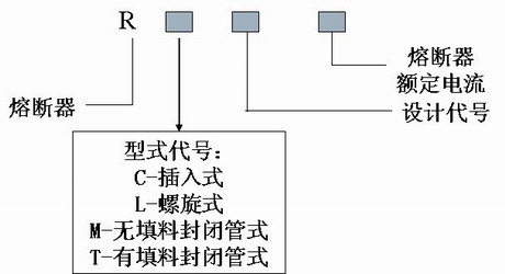 熔断器图形符号